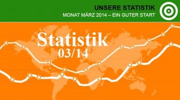 Unsere Statistik im Monat März 2014 – Ein guter Start