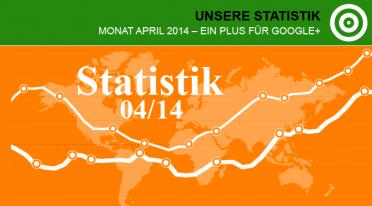 Unsere Statistik im Monat April 2014 – Ein Plus für Google+