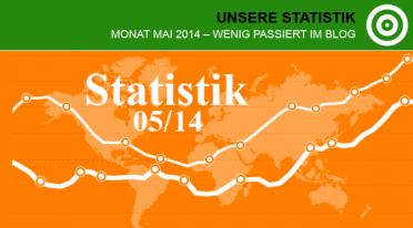 Unsere Statistik im Monat Mai 2014 – Wenig passiert im Blog