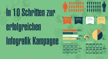 Infografik-Kampagnen: Perfekte Planung und Durchführung in 10 Schritten