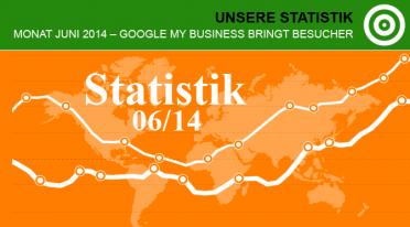 Unsere Statistik im Monat Juni 2014 – Google My Business bringt Besucher