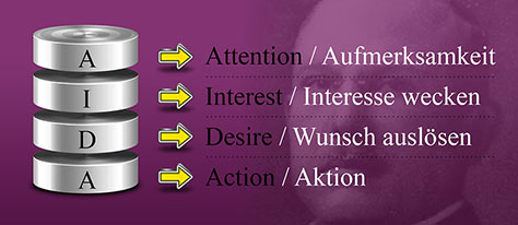 Das AIDA-Prinzip