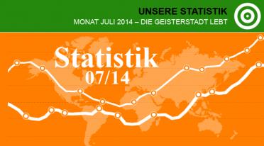 Unsere Statistik im Monat Juli – Die Geisterstadt lebt