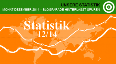 Unsere Statistiken im Dezember 2014 – Erste Blogparade hinterlässt Spuren