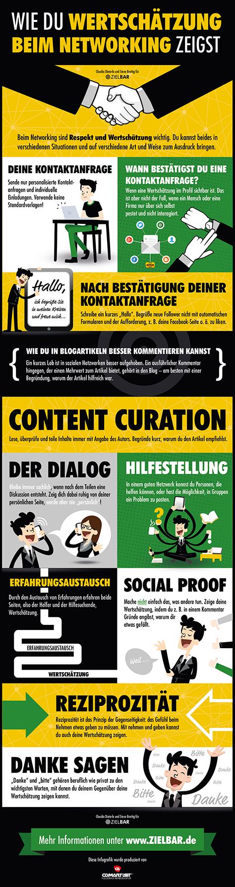 Infografik: Wie du Wertschätzung beim Networking zeigst