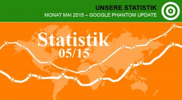Unsere Statistiken im Mai 2015 – Google Phantom Update hat zugeschlagen