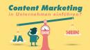 Content Marketing in Unternehmen einführen? Worauf zu achten ist