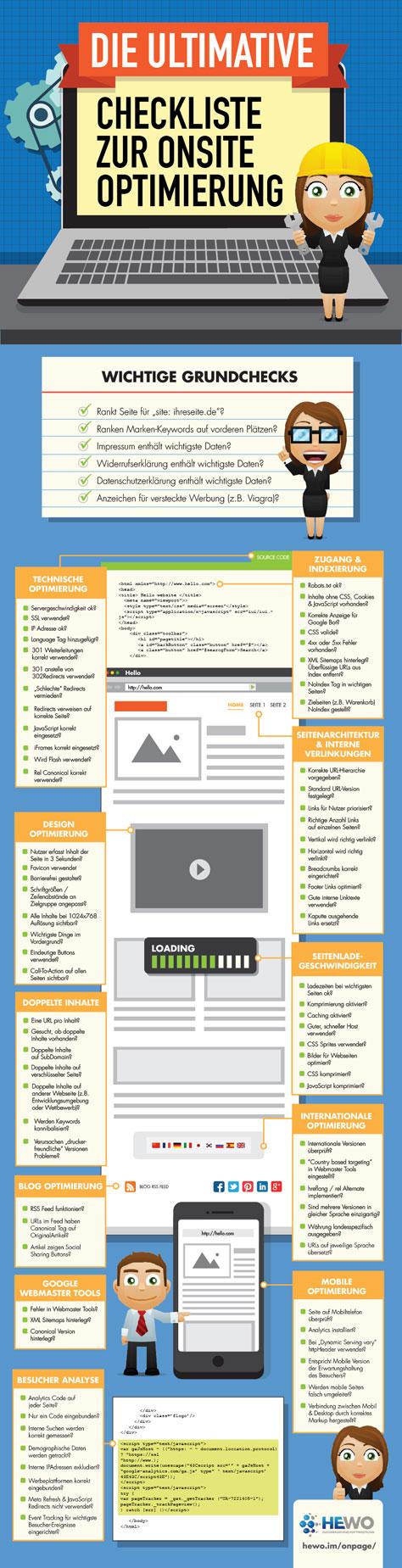 Onsite-Optimierung-Checkliste Infografik
