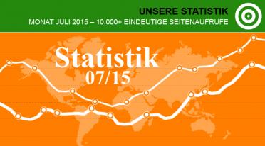 Unsere Statistiken im Juli 2015 – 10.000+ eindeutige Seitenaufrufe