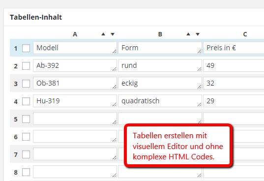 Tabellen erstellen in WordPress