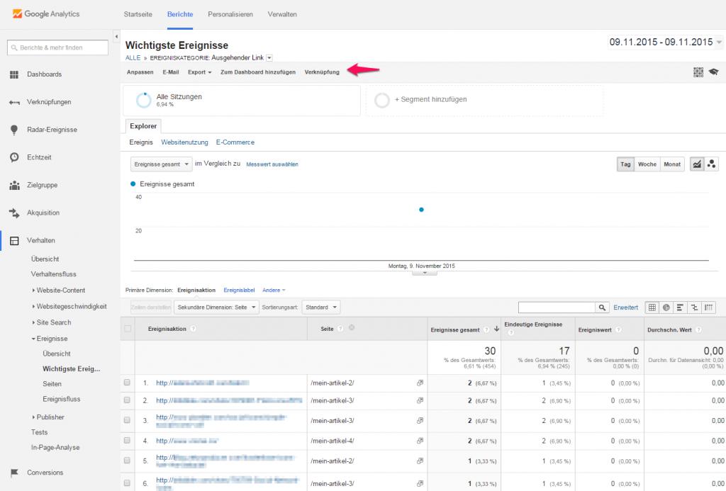 Event-Tracking: Ereignisaktion URL mit sekundärer Dimension