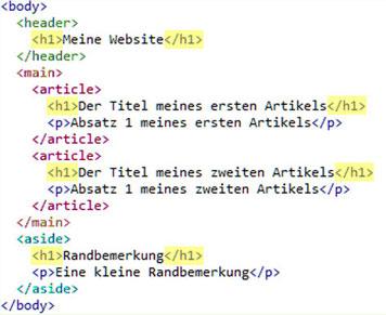 Beispiel HTML5-Seitenstrukturierung