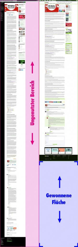 Webdesign Vergleich