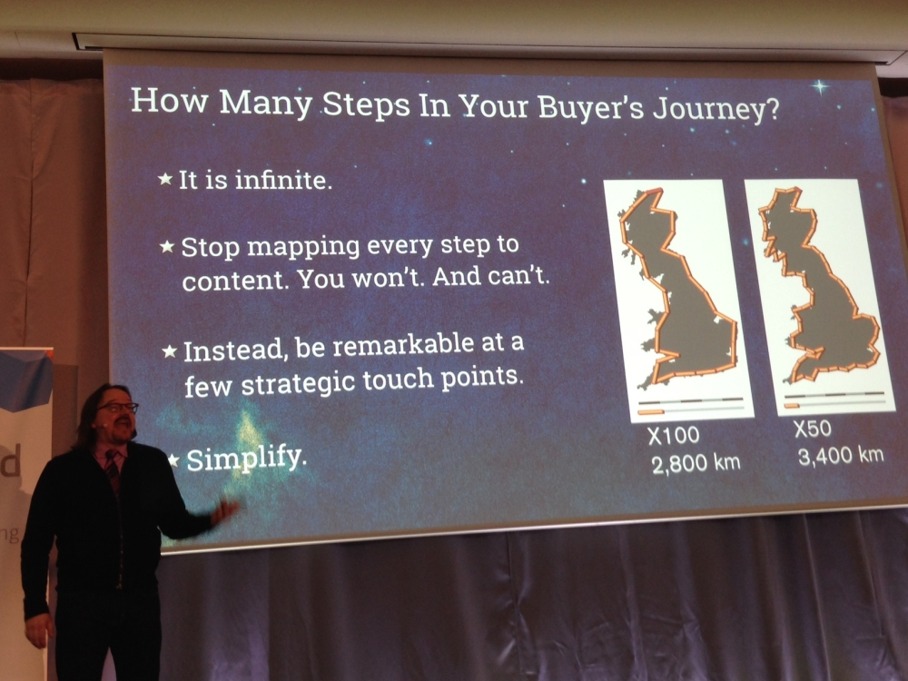 Robert Rose Buyers Journey