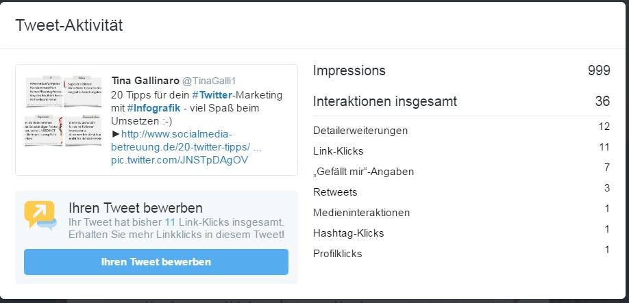 Screenshot Tweet Aktivitäten