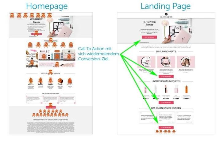 Homepage vs. Landingpage