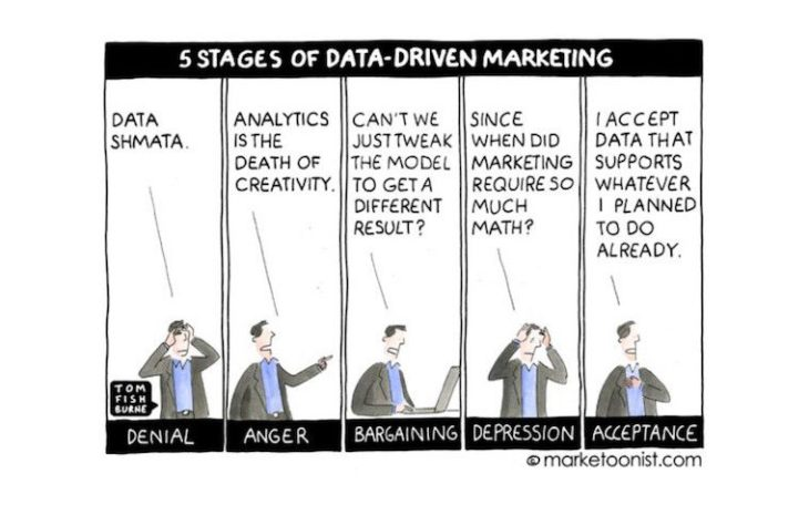 Comic: Data Driven Marketing