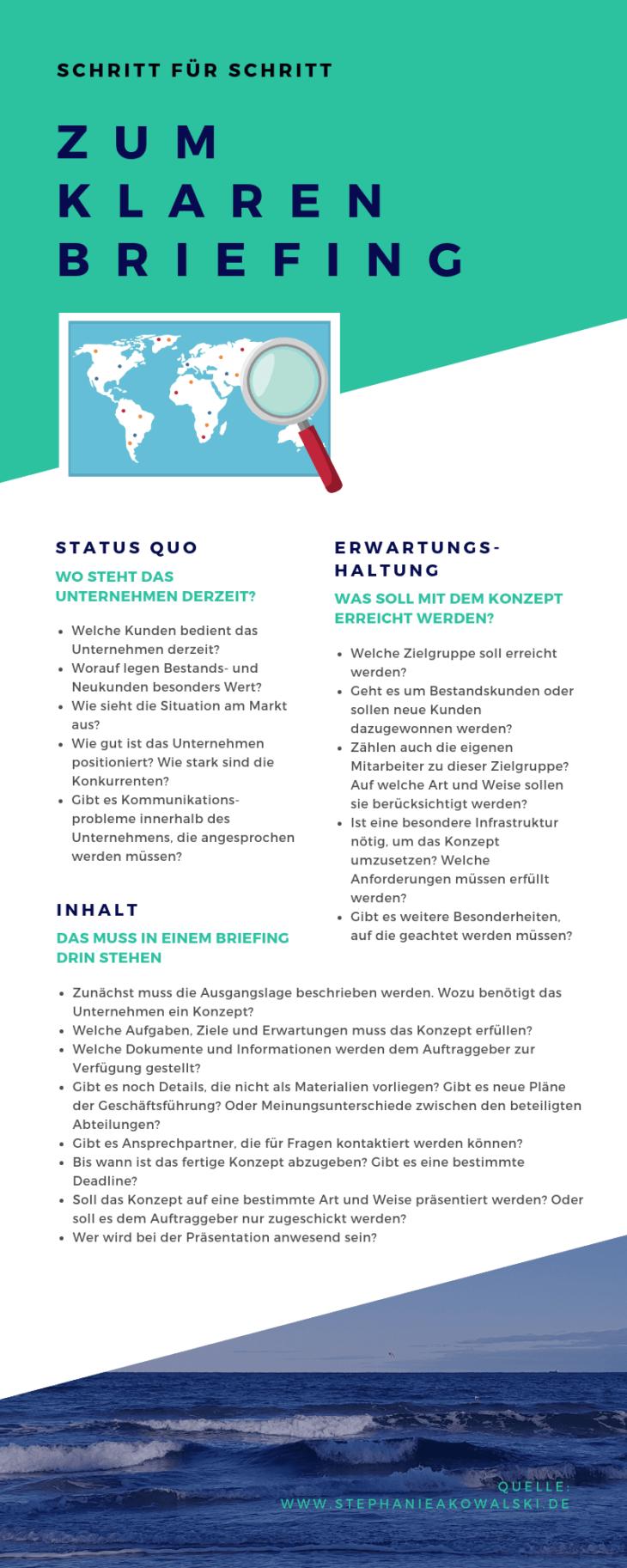 Micro Content Beispiel: Infografik
